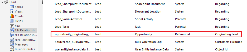 Lead_to_Oportunity